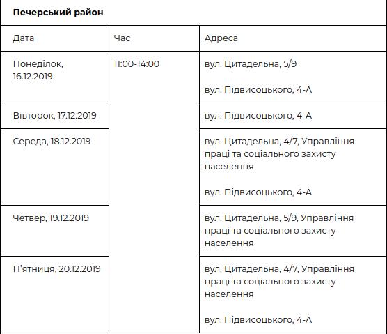Киевляне могут пройти бесплатное медицинское обследование: график и адреса , фото-6