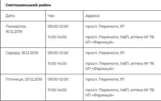 Киевляне могут пройти бесплатное медицинское обследование: график и адреса , фото-8