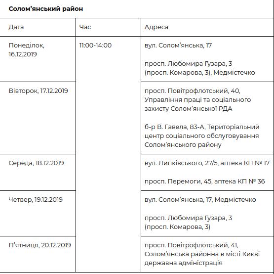 Киевляне могут пройти бесплатное медицинское обследование: график и адреса , фото-9