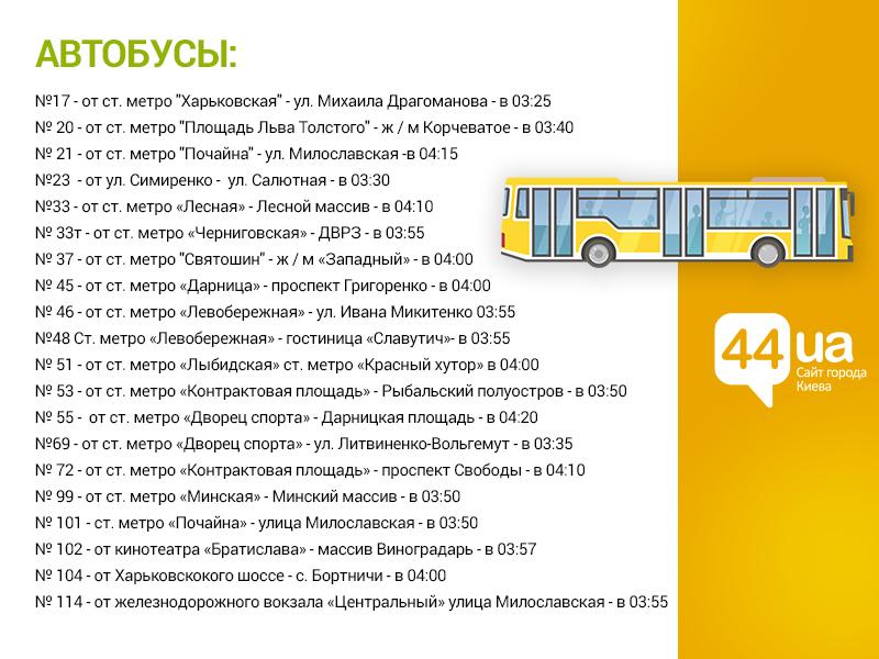 Как в новогоднюю ночь в Киеве будет работать весь общественный транспорт, фото-1