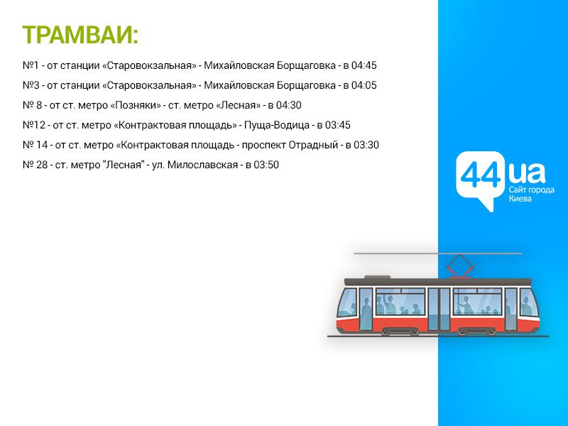 Как в новогоднюю ночь в Киеве будет работать весь общественный транспорт, фото-3