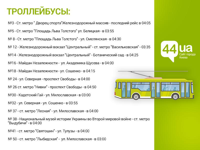Как в новогоднюю ночь в Киеве будет работать весь общественный транспорт, фото-2