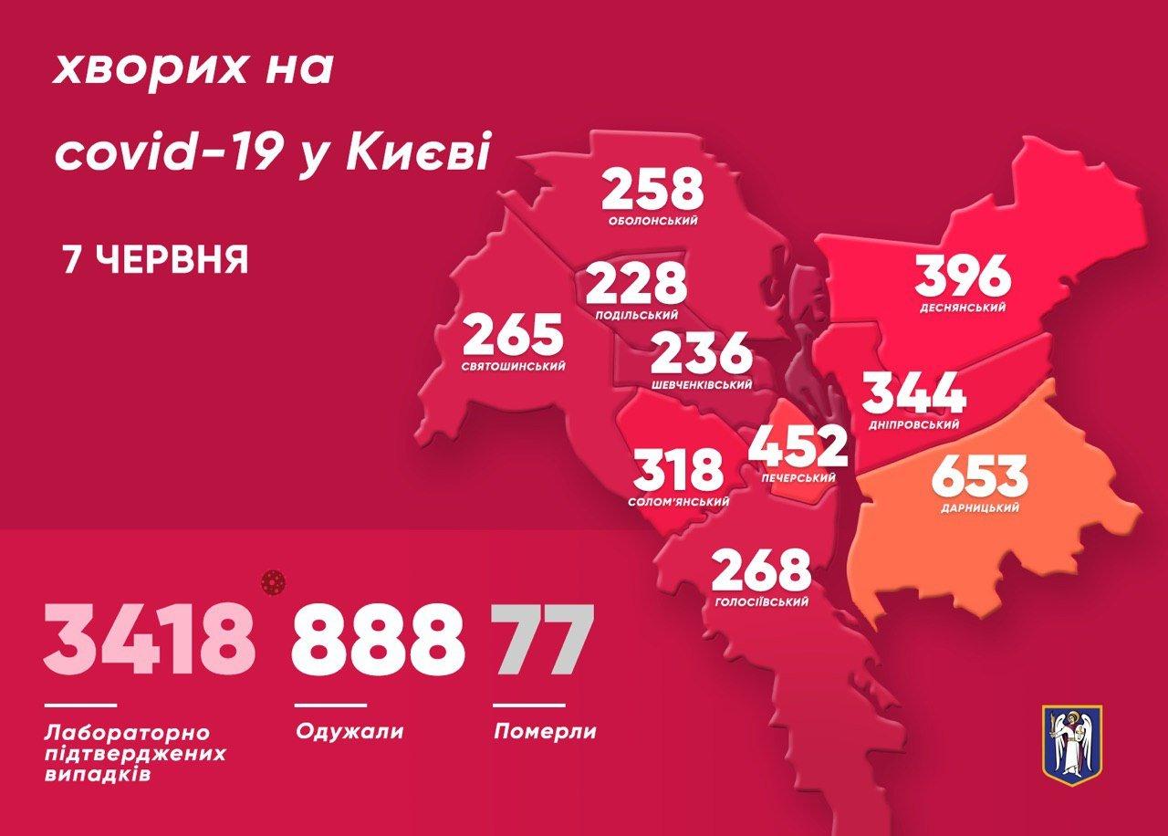 Коронавирус в Киеве: заразились еще 43 человека, среди них пятимесячный мальчик , фото-1