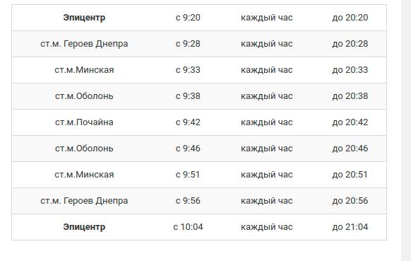 Бесплатные маршрутки в Киеве: как они ездят после карантина, фото-12