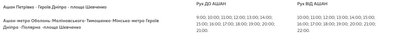 Бесплатные маршрутки в Киеве: как они ездят после карантина, фото-3