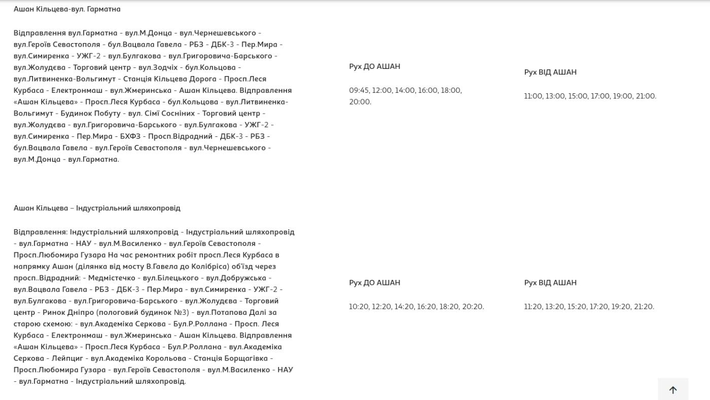 Бесплатные маршрутки в Киеве: как они ездят после карантина, фото-4