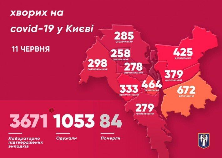 Коронавирус в Киеве: новый рекорд заболеваемости и смертности от COVID-19, фото-1