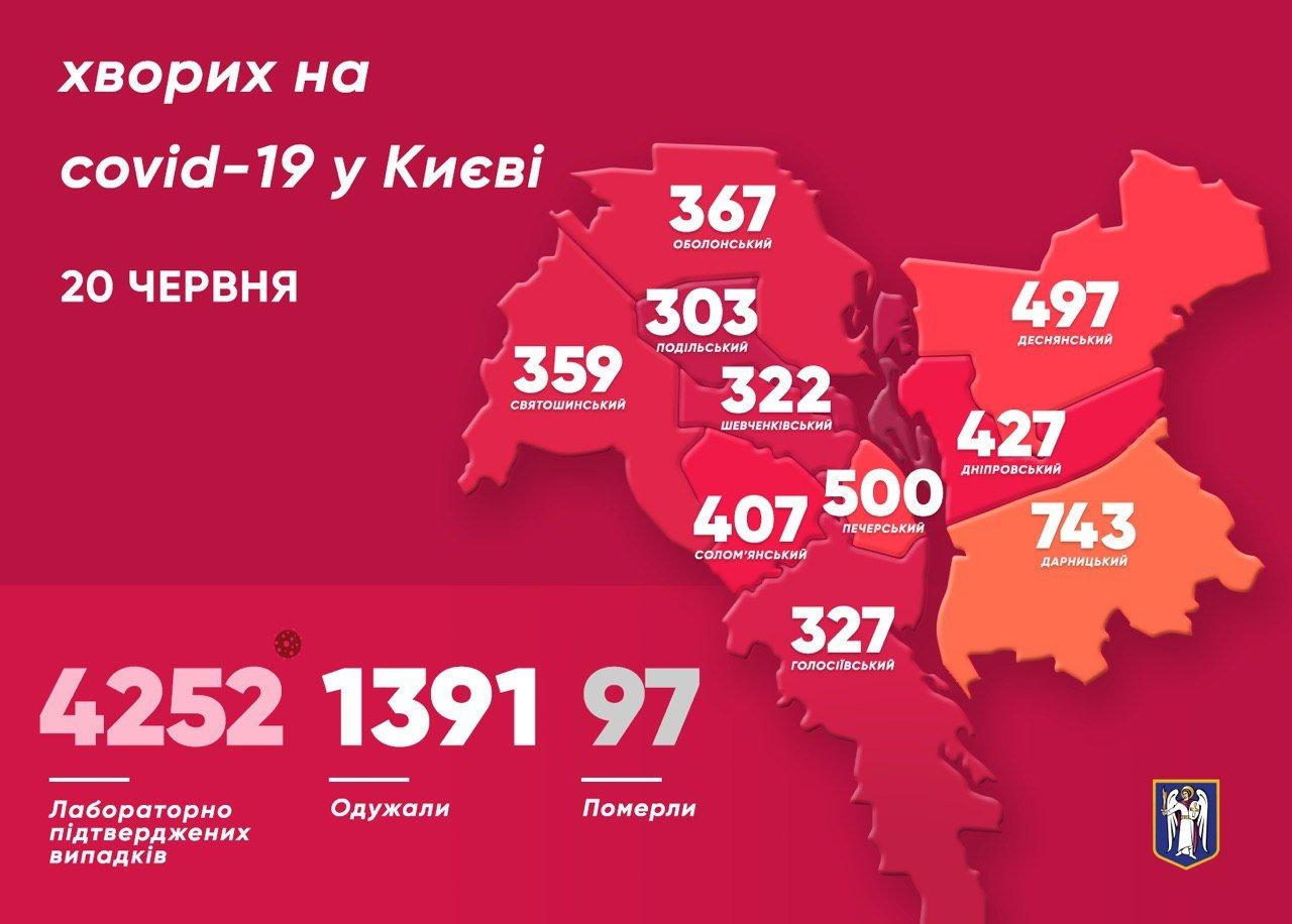 Коронавирус в Киеве: количество заболевших продолжает расти, - КАРТА, фото-1
