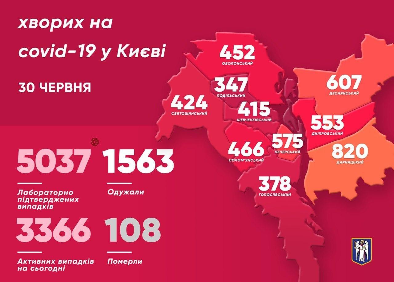 Коронавирус в Киеве: число заболевших COVID-19 за сутки, фото-1