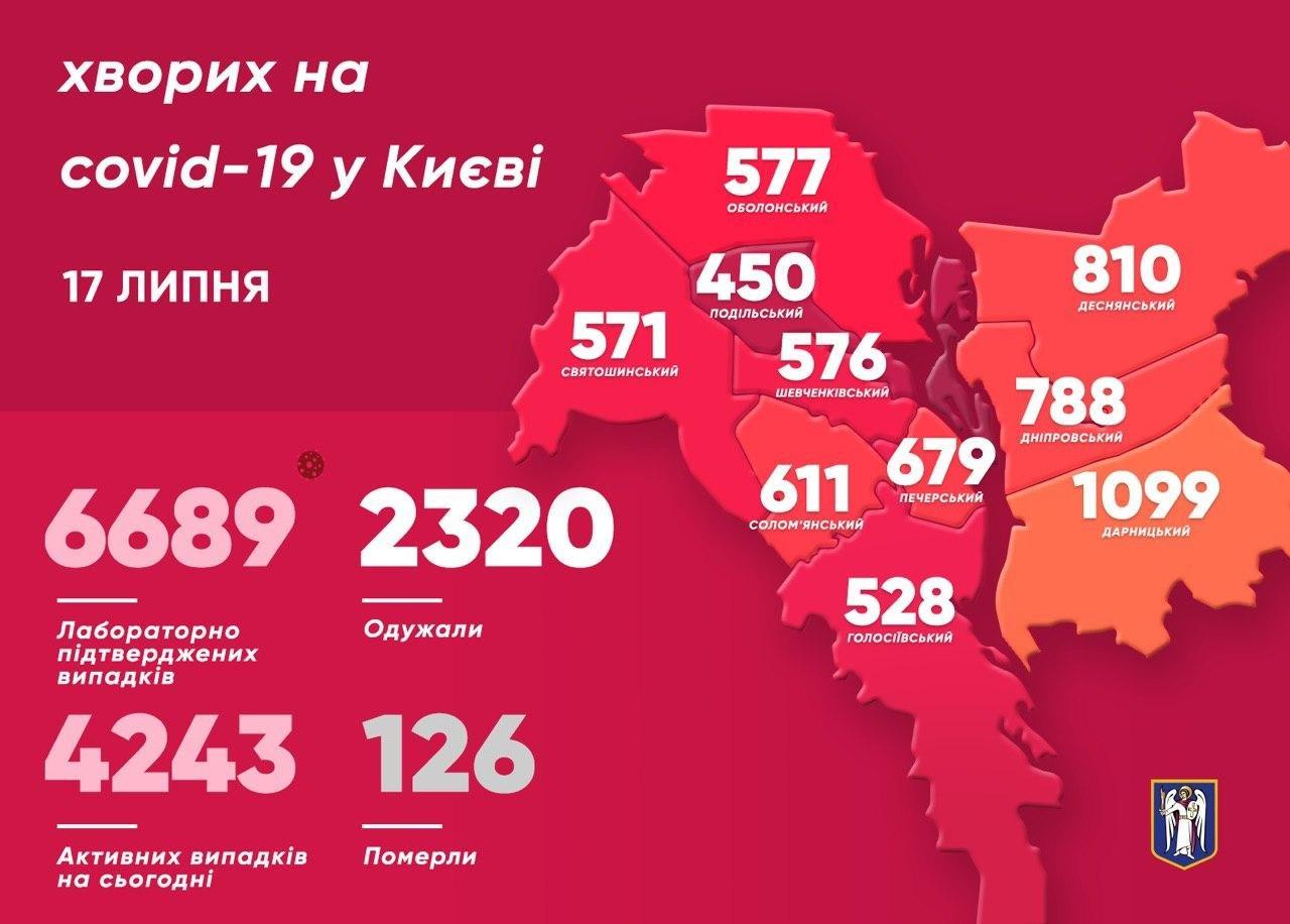 статистика коронавируса, мэр столицы