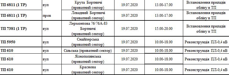отключение света в Киеве