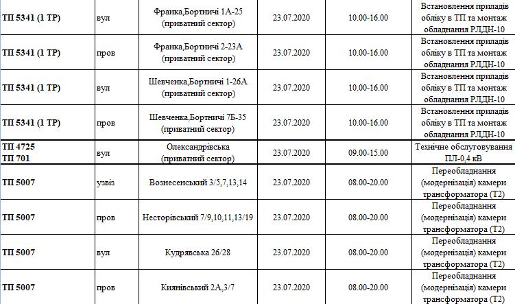 отключение света в Киеве 23 июля