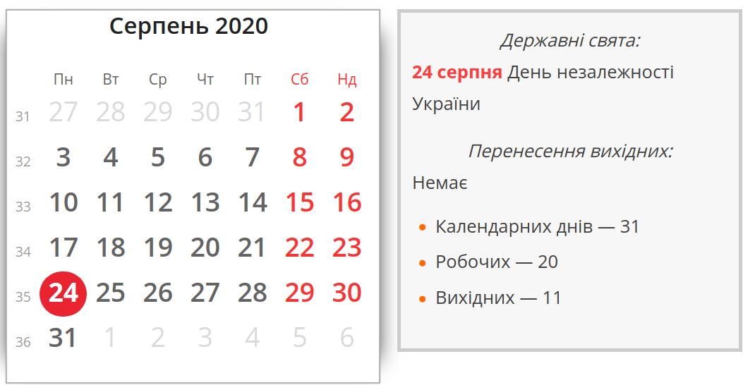 Выходные в августе 2020: когда и сколько будут отдыхать киевляне , фото-1
