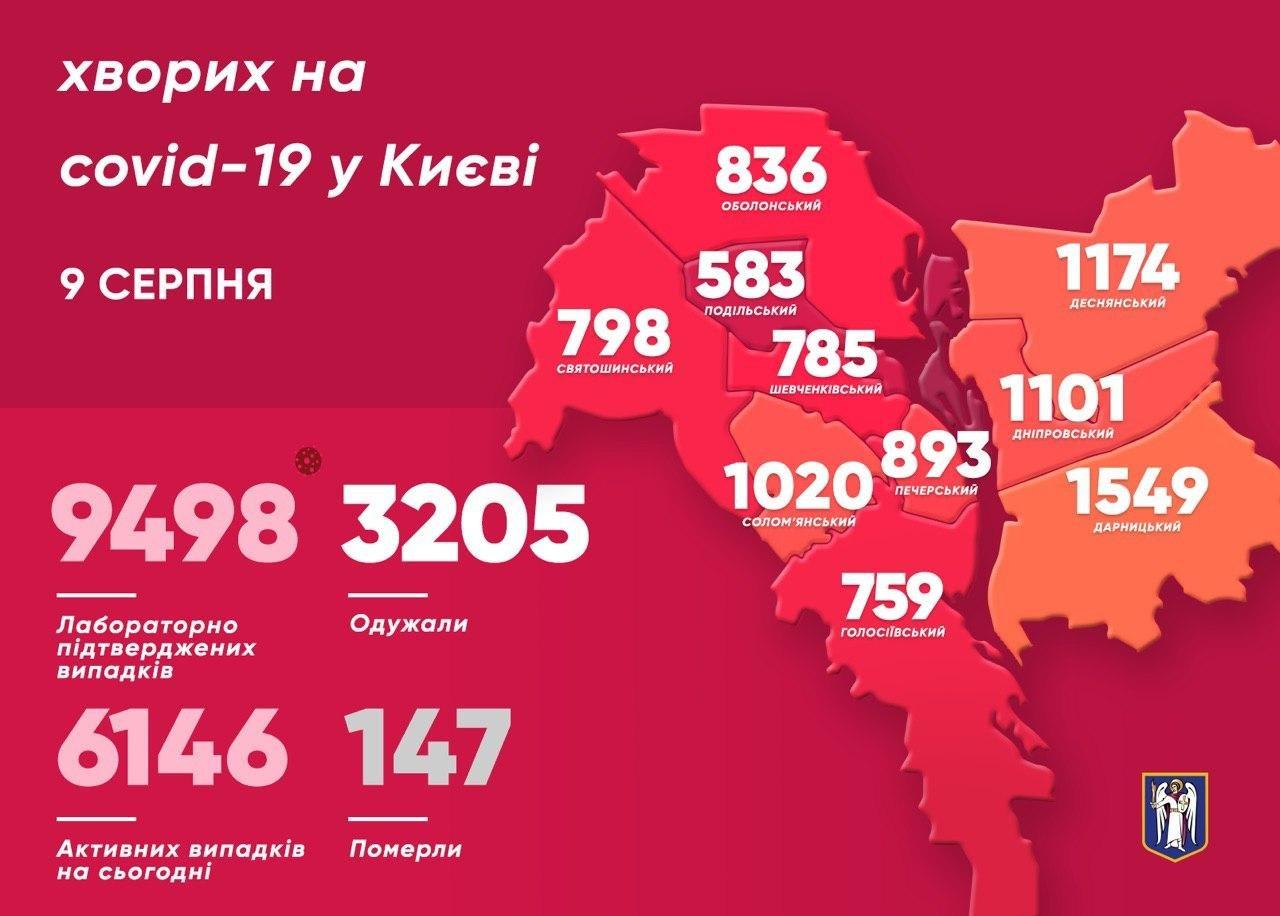 Коронавирус в Киеве: COVID-19 унес жизни двух киевлян , фото-1
