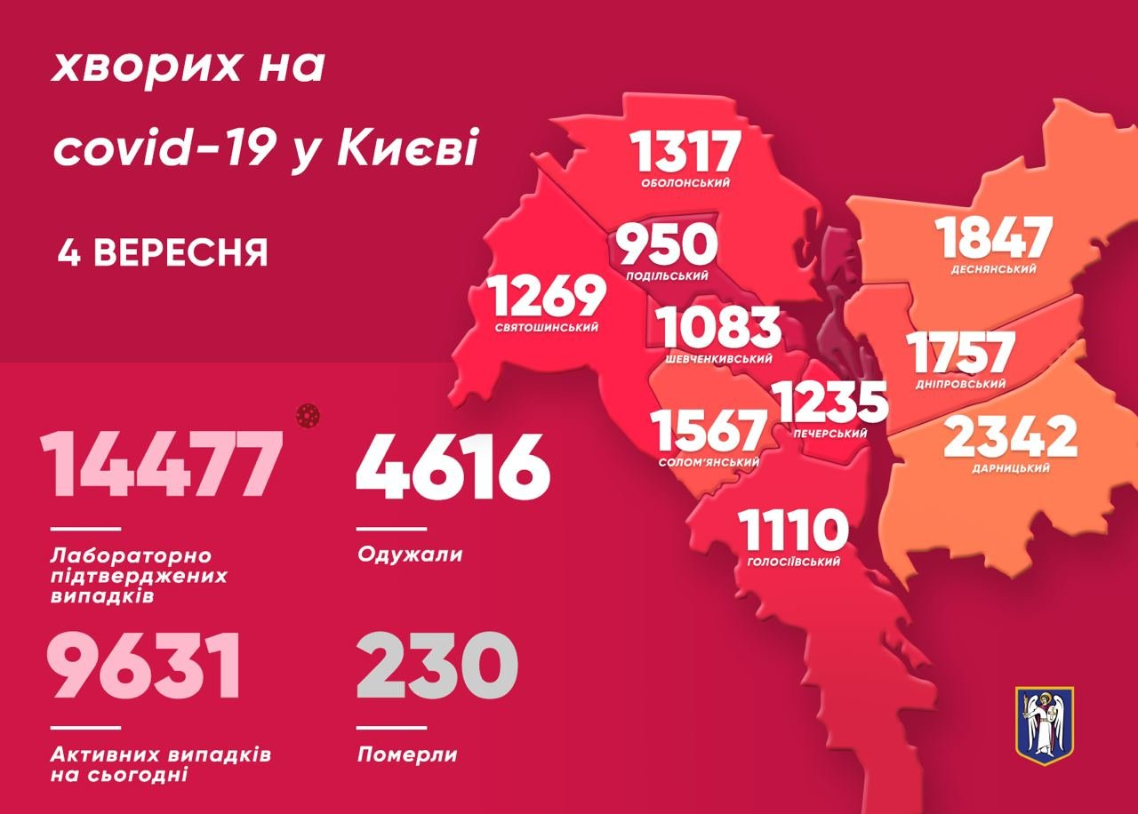 Коронавирус в Киеве: новая статистика за последние сутки, КАРТА, фото-1