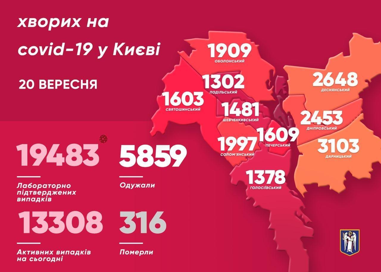 Коронавирус в Киеве: статистика заболеваемости по районам столицы , фото-1