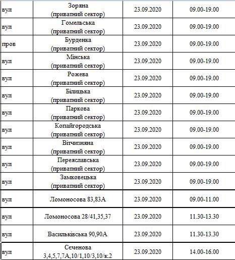 Где и когда в Киеве завтра не будет света: график на 23 сентября