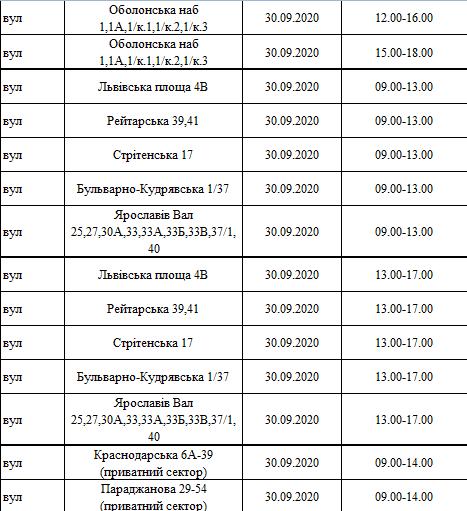 Отключения света в Киеве завтра, 30 сентября , фото-2