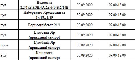 Отключения света в Киеве завтра, 30 сентября , фото-6