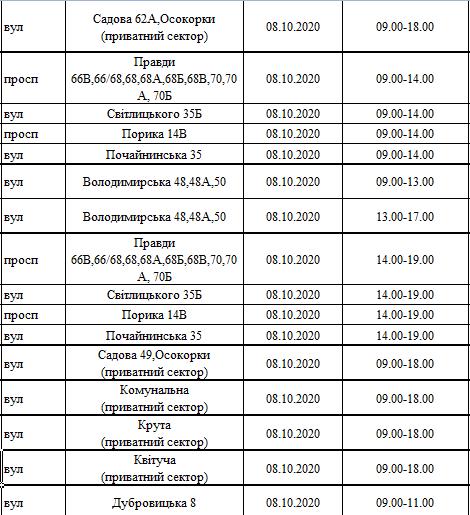 Где и когда завтра в Киеве не будет света: график отключений на 8 октября, фото-1