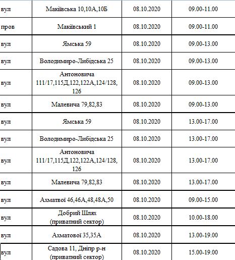 Где и когда завтра в Киеве не будет света: график отключений на 8 октября, фото-2