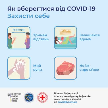 Пандемия COVID-19 в Киеве будет продолжаться еще полтора года, фото-1