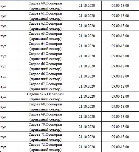 Отключения света в Киеве 20-25 октября: график, фото-13