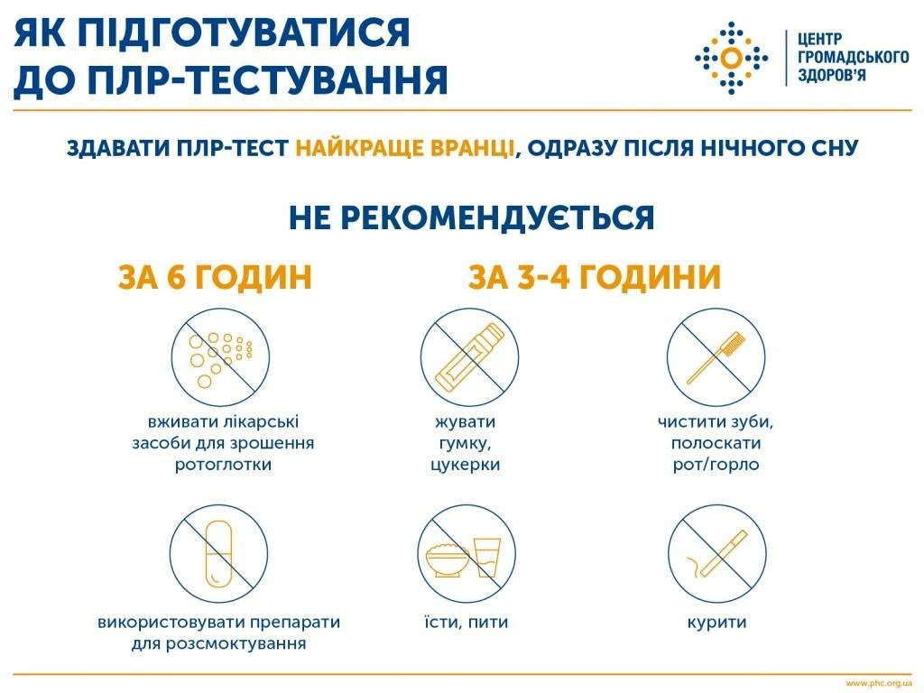 Тест на коронавирус в Киеве: как к нему подготовиться, ВИДЕО, фото-1