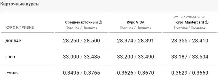 Курс валют в Киеве сегодня, 20 октября , фото-4