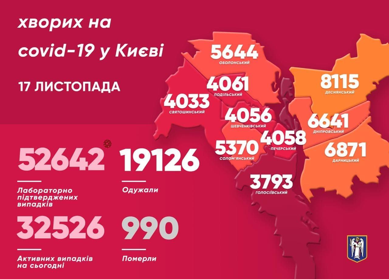 Коронавирус в Киеве: появилась статистика COVID-19 по районам на 17 ноября, фото-1