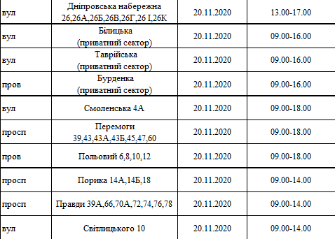 Отключения света в Киеве завтра: график на 20 ноября , фото-7