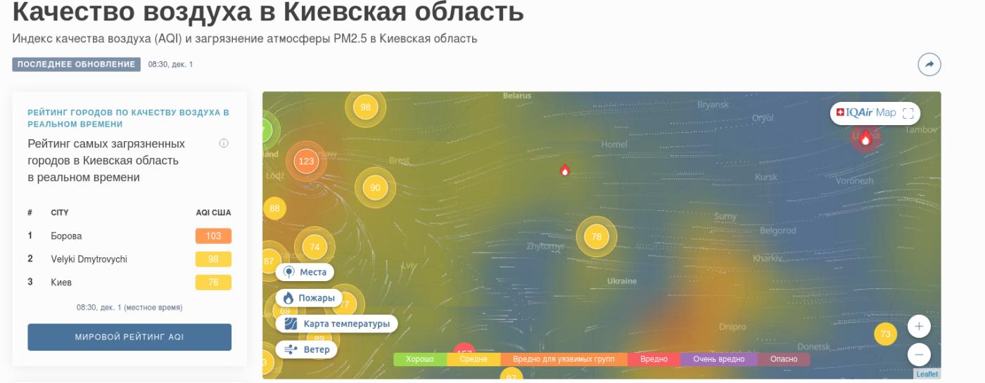 Качество воздуха в Киеве сильно ухудшилось., Фото с портала iqair.com