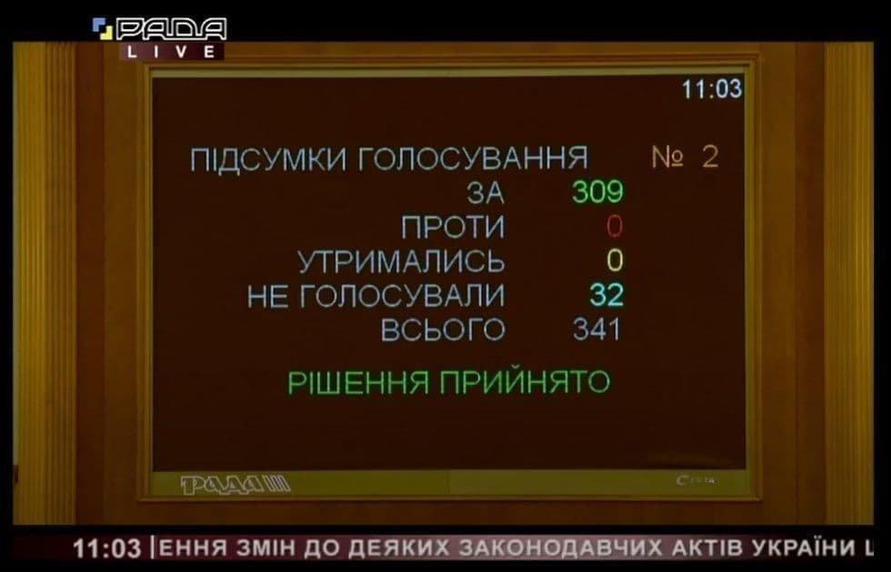 голосования Верховной Рады, скрин-шот с трансляции заседания