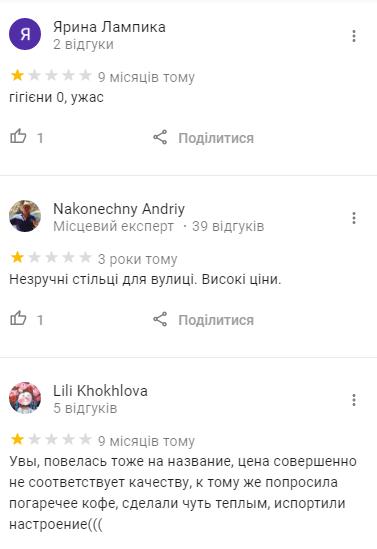 Где выпить кофе в Киеве: ТОП-10 лучших кофеен города, фото-9