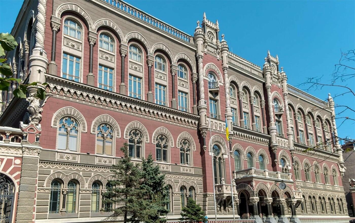 Киев в прошлом и теперь: 20 фото о том, как изменились самые популярные локации столицы, Фото: weber