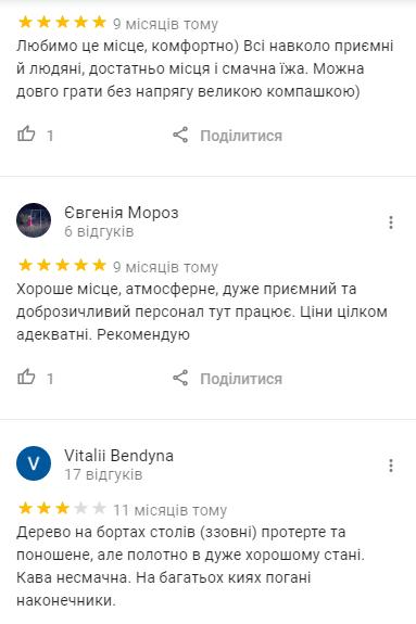 Бильярд в Киеве: где сыграть и сколько это стоит, фото-9