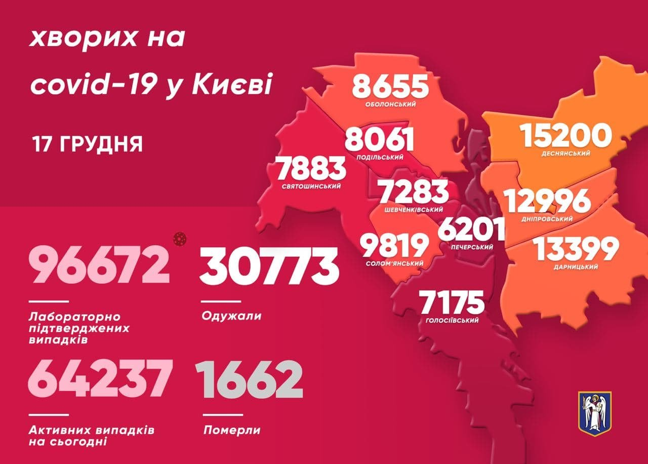 Статистика, COVID-19, Киев, 17 декабря