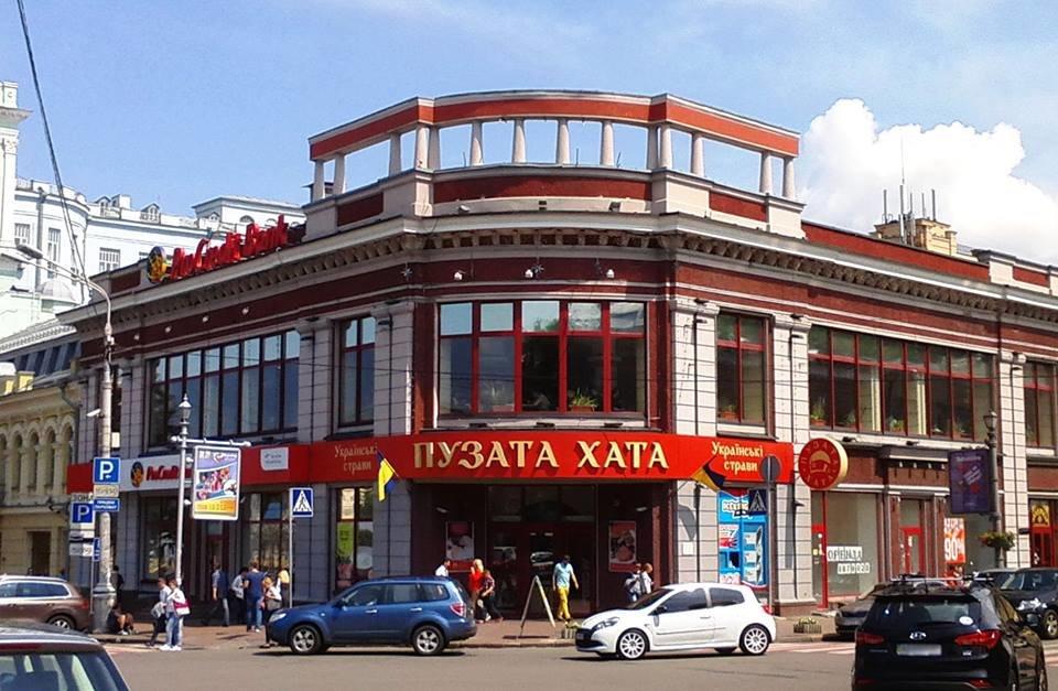 12 самых популярных заведений Киева