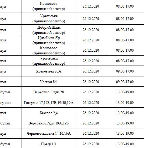 Отключения света в Киеве: график на 22-27 декабря , фото-11