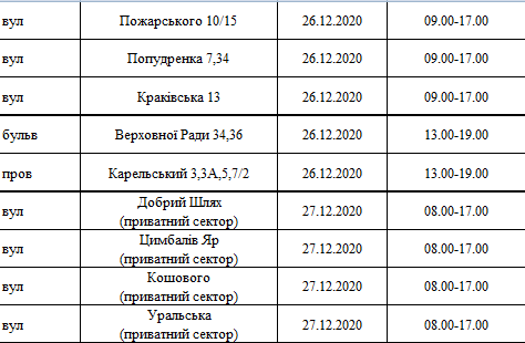 Отключения света в Киеве: график на 22-27 декабря , фото-12