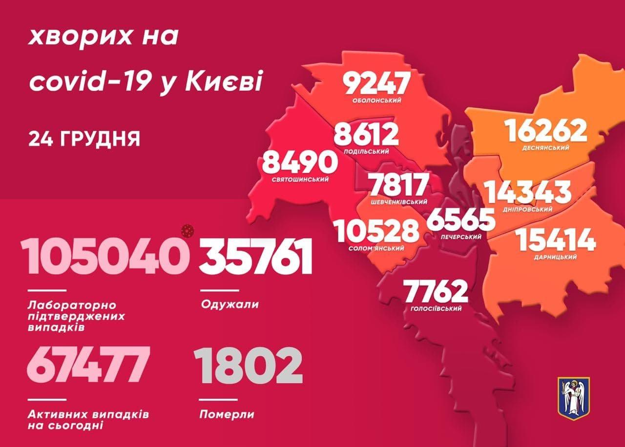 Статистика COVID-19, Киев, 24 декабря