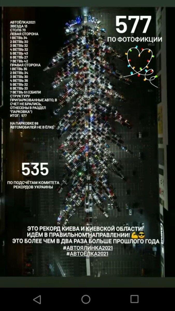 535 водителей поздравили с началом новогодних праздников в Киеве