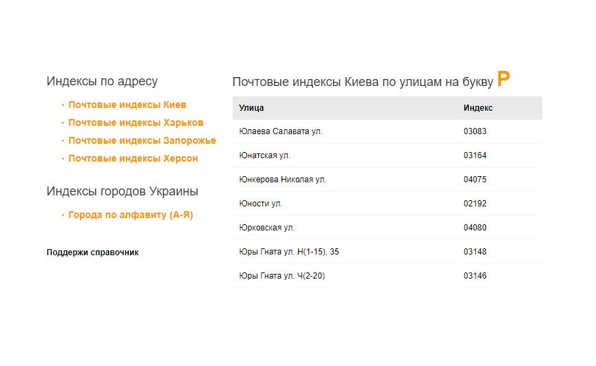 Индекс Киева: как его узнать?, Скриншот: Indexua
