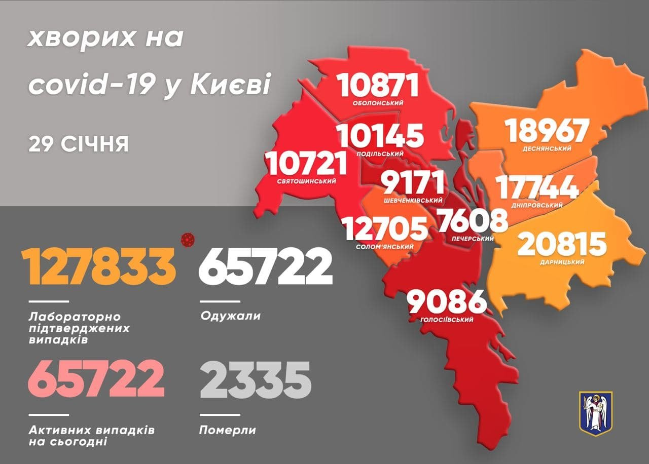 Статистика COVID-19, Киев, 29 января