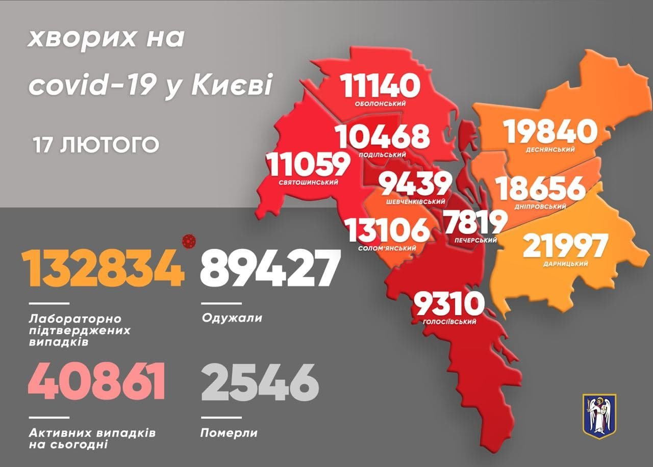Статистика COVID-19 в Киеве, 17 февраля, Фото: Виталий Кличко, мэр Киева