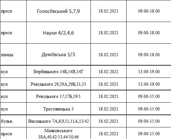 Отключения электроэнергии в Киеве завтра: график на 18 февраля , фото-1