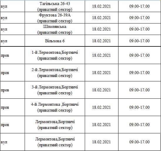 Отключения электроэнергии в Киеве завтра: график на 18 февраля , фото-4