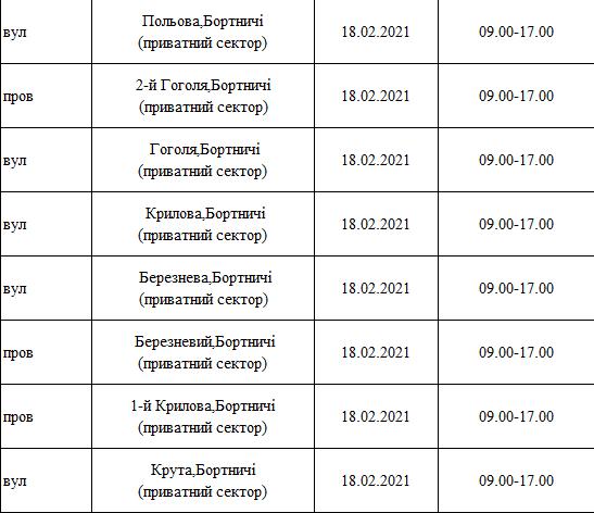 Отключения электроэнергии в Киеве завтра: график на 18 февраля , фото-5