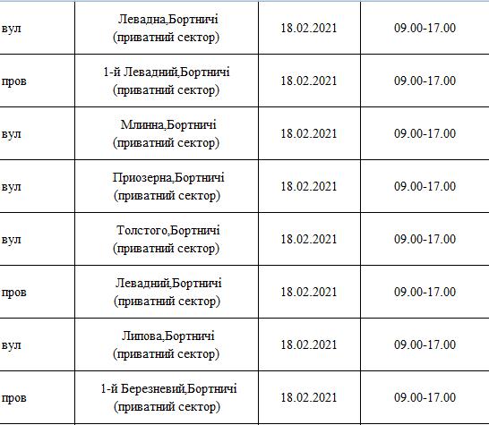Отключения электроэнергии в Киеве завтра: график на 18 февраля , фото-6