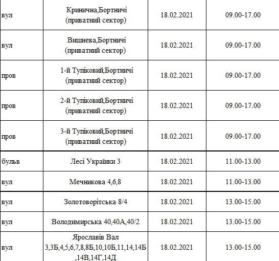 Отключения электроэнергии в Киеве завтра: график на 18 февраля , фото-7